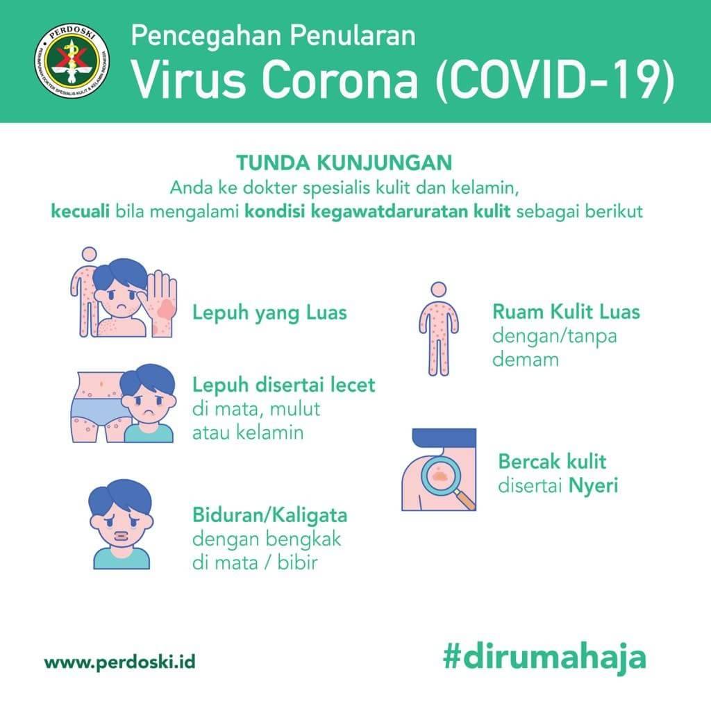 Pencegahan Penularan Virus Corona